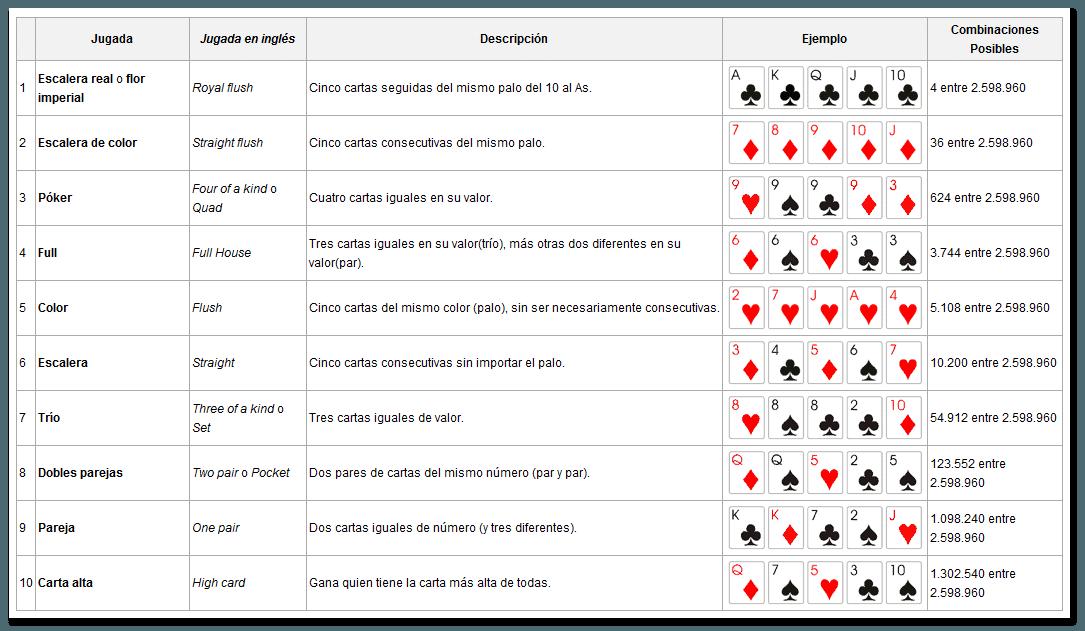 Poker star wiki casino online confiable Honduras-337468