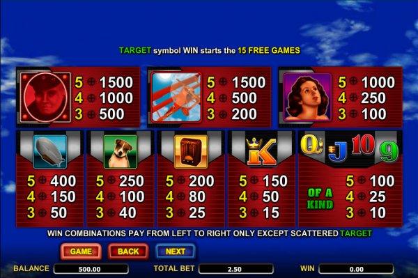 Tiradas gratis Aristocrat juegos bet365-491792