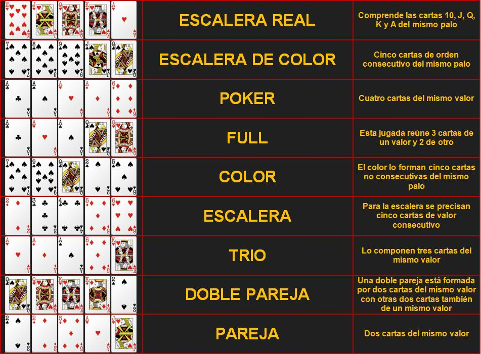 Video póker oline gratis reglas del poker pdf-596461