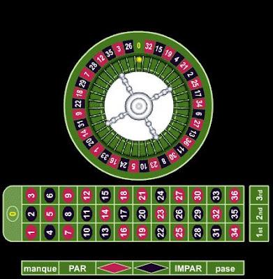 Probabilidades ruleta americana casino Klarna-851796