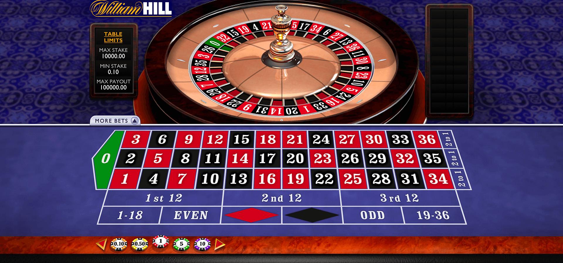 Salas de póker en línea trucos ruleta-650298