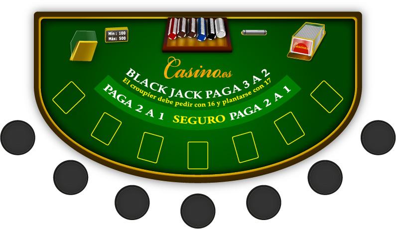 Apuesta minima black jack gratorama com-810119