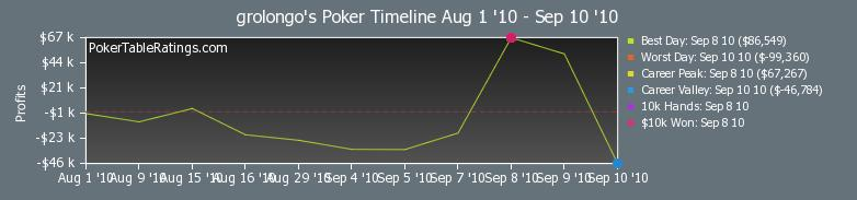 Seguros gratis en bonos poker star wiki-788384