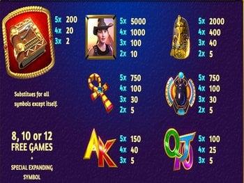 Tragaperra Secrets of Atlantis franquicias de apuestas deportivas-842155