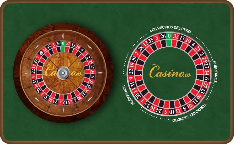 Juegos casino Extreme ruleta electronica-363442