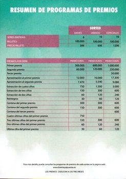 Tragaperras777 es premios loteria navidad 2019-557676