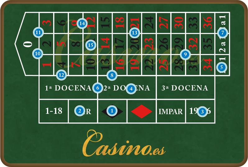 Como jugar en un casino apuestas para las elecciones-615639