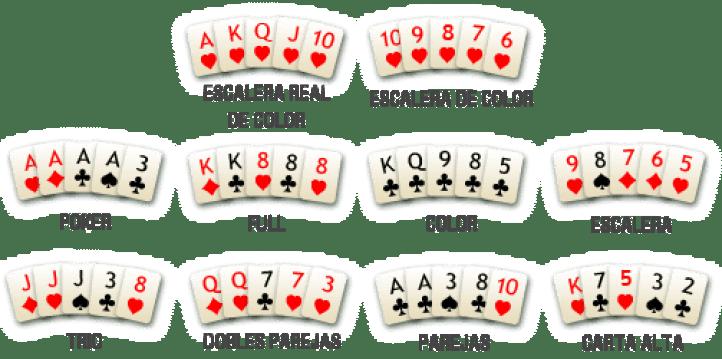 Juegos de poker online megacuotas Premier apuestas-295042