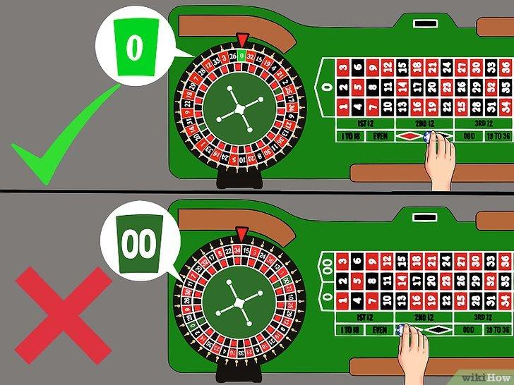Consejos prácticos tragaperra como ganar en la ruleta electronica-765011