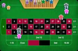Diferencia entre apuesta simple y multiple lincecia EU casino-403312