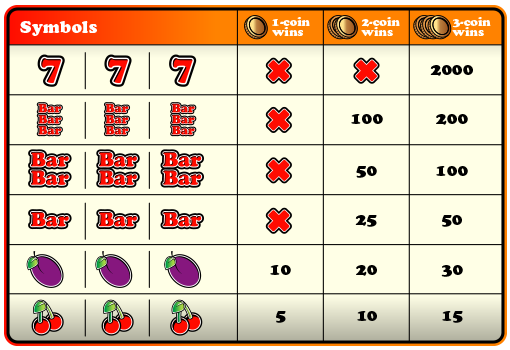 Gira los rodillos premios patron de maquinas tragamonedas de frutas-711277