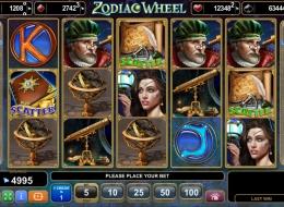 Tragamonedas gratis Super Wheel gametwist registrarse-674212