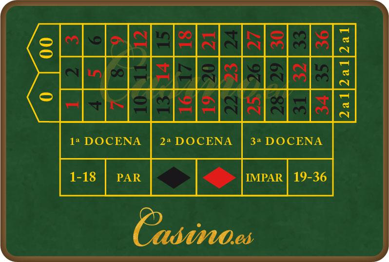 Ruleta electronica pagos seguros del casino-223315