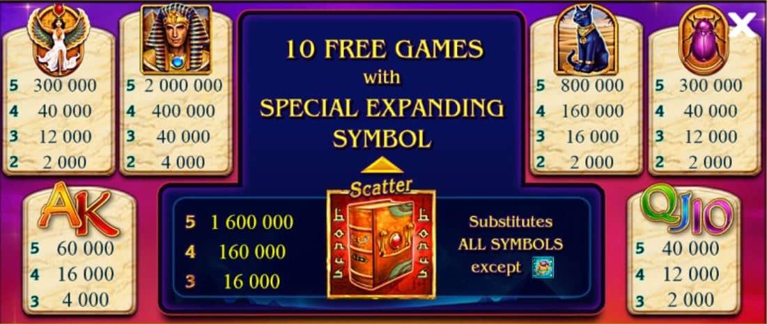 Juego pharaoh tragamonedas gratis la lista de casino pícaros-855390