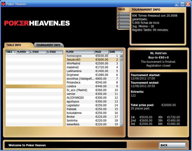 Juegos tragamonedas gratis vive Poker premios garantizados-641275
