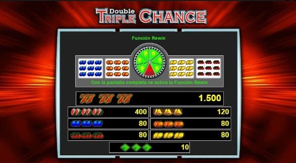 Tragamonedas gratis pantalla completa premios a repartir entre los primeros-393022