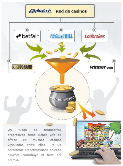 Top mejores casinos online juegos LadyLucks co uk-264295
