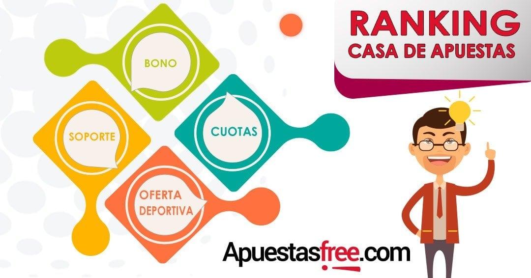 Mejores casas de apuestas deportivas online casino legal en Chile-141209