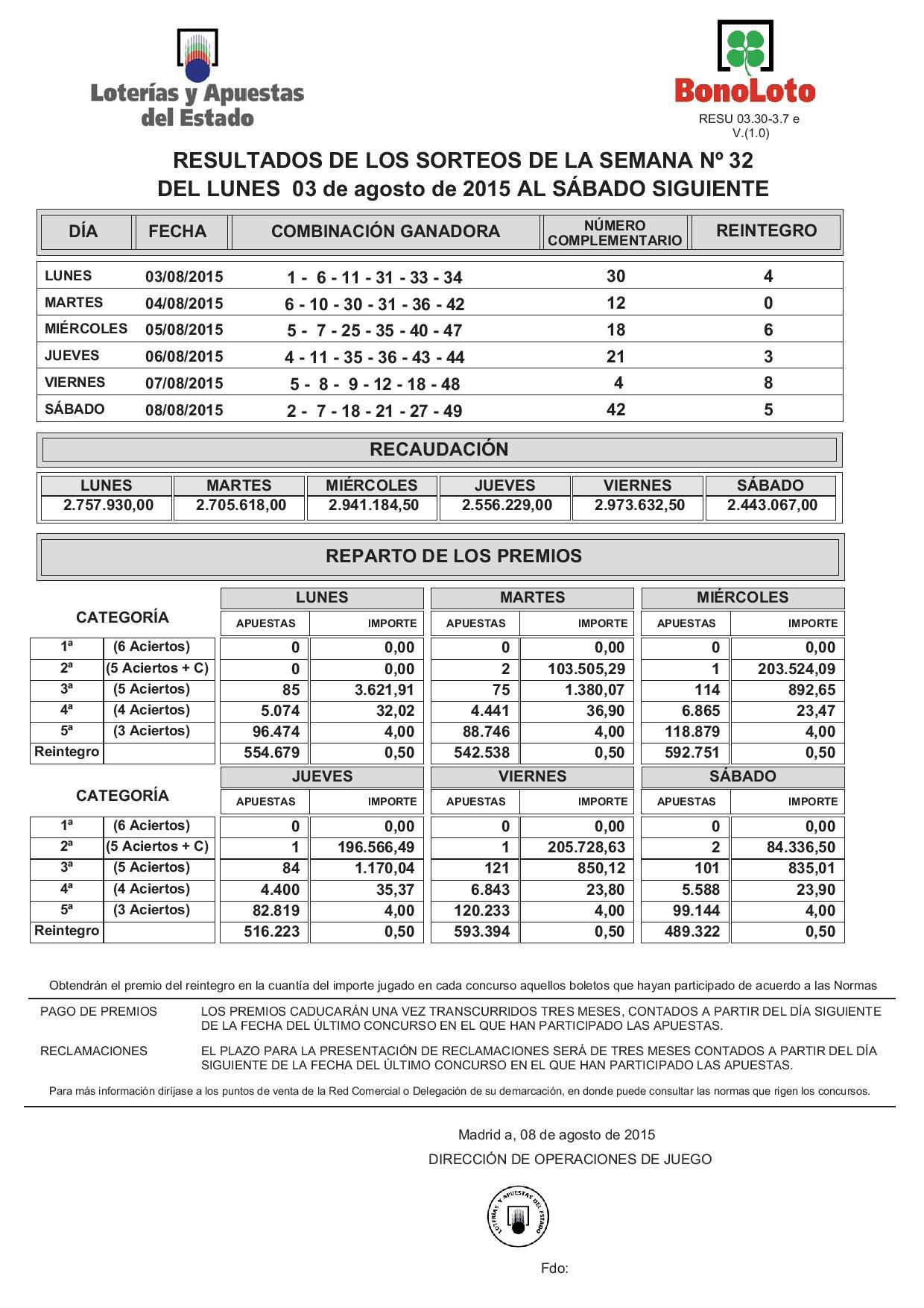 Juego Limpio premios por terminacion loteria nacional-723306