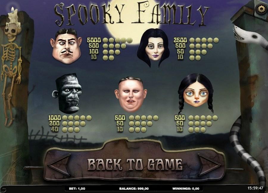 Casino play opiniones tragaperra Spooky Family-686383