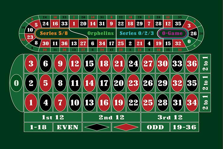 Apostar en vivo tecnica para ganar en Ruleta-932304