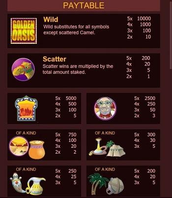 Jugar jungle wild 3 gratis tiradas GVC Holding-759742