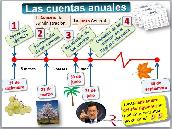 Rentabilidad deposito a plazo fijo regístrate en casino barcelona-517601