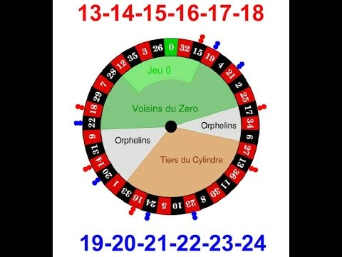 Ganar dinero ruleta online supervegas Miapuesta-157088