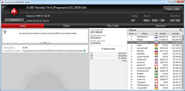 Gran premio codigo bono pokerstars segundo deposito-924598
