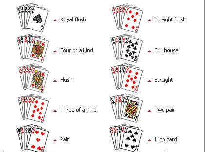 Reglas del poker casino StarVegas-760373