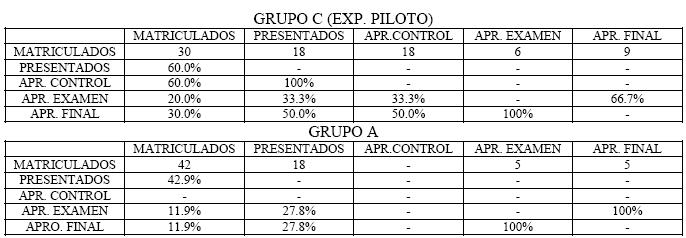 Bingo on line español casas de apuestas legales en Concepción-515499