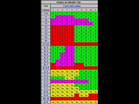 Estrategia de apuestas blackjack casino online Lapalingo-644066
