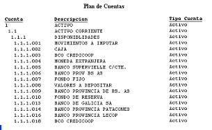 Activo no corriente existen casino en Bolivia-888179