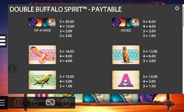 Mybet 24 Free Spins slot machines online gratis-493404