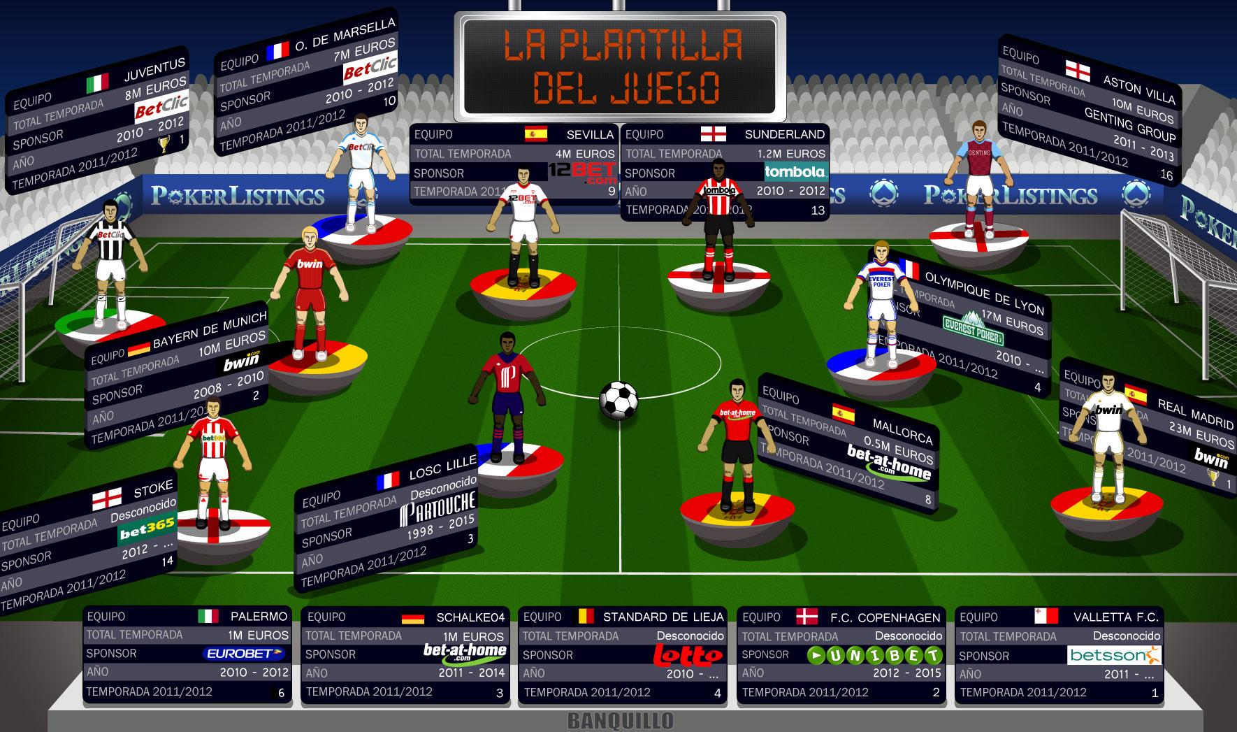 Apuestas de futbol para hoy austrian players casino-249671