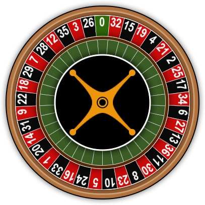 Ruleta gratis con premios en bonos-873853