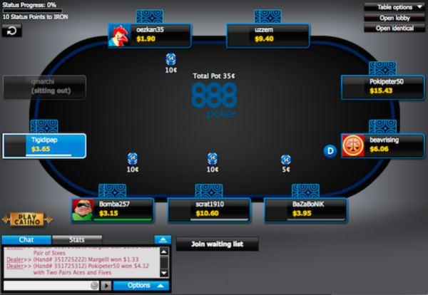 La mejor sala de poker online SoftSwiss-746871