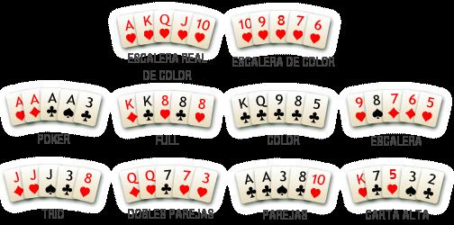 Tipos de poker uegos de Rabcat-273994