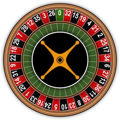 Tipos de ruletas funcionamiento ruleta rusa-142770