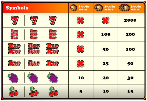 Como funcionan las apuestas 2 a 1 casino888 Guadalajara online-909887