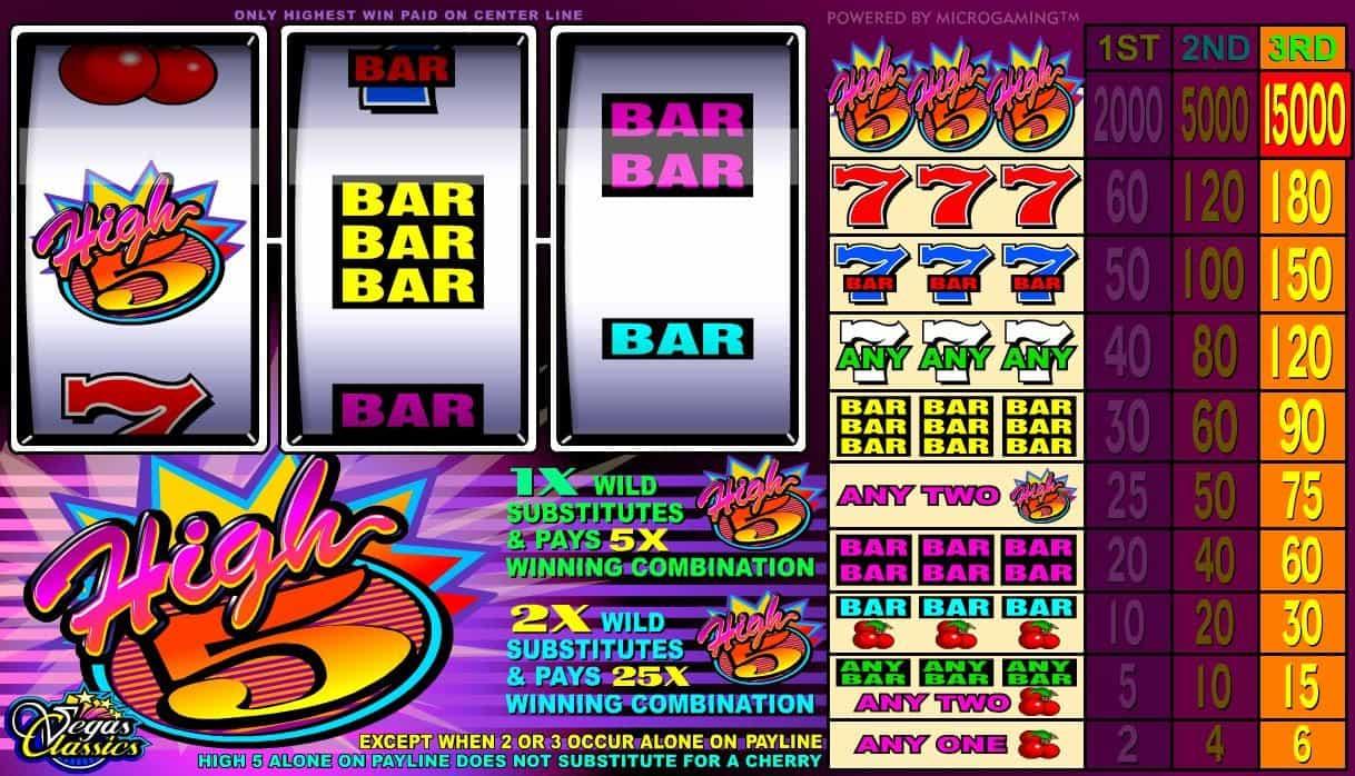 Como funcionan tragamonedas de frutas mejores casino en Suecia-938946