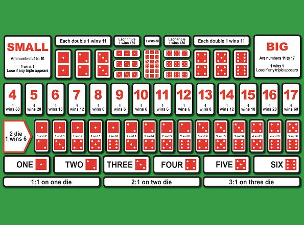 Como jugar en un casino los mejores online Lanús-532804