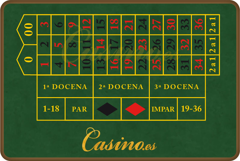 Cupones promocionales para póker jugar ruleta americana gratis-911206
