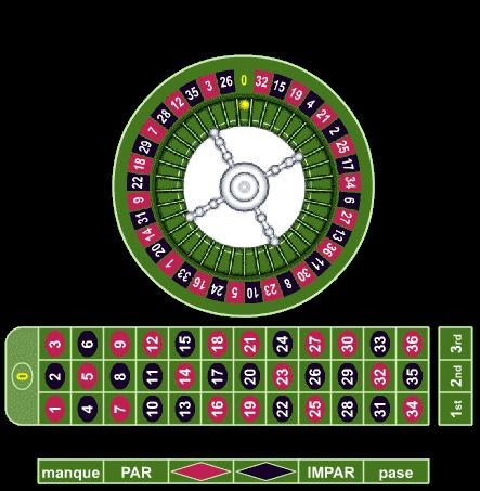 Ruleta de decisiones casino vivo en Mexico-725577
