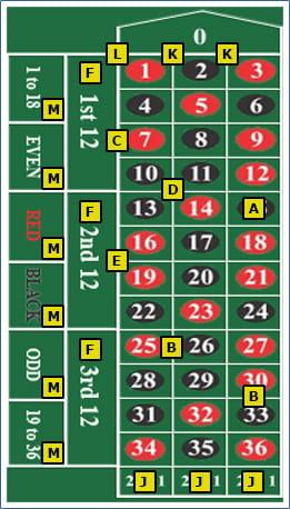 Tipos de apuestas juegos en linea casino-878861