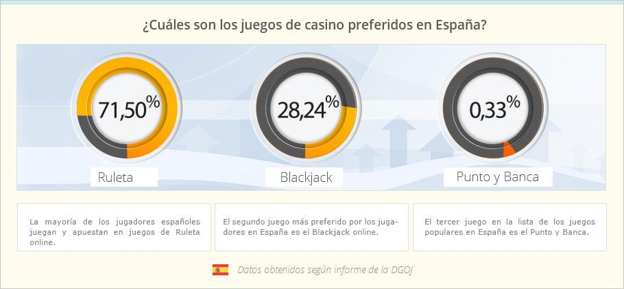 Juegos de casino con dinero real reseña bonos-210245