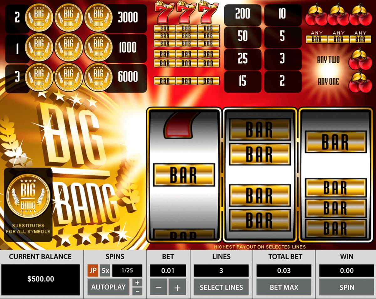 Tragamonedas gratis pantalla completa de Spielo-158678