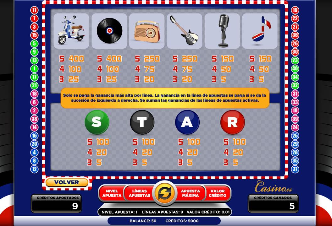 Gira los rodillos premios patron de maquinas tragamonedas de frutas-673710