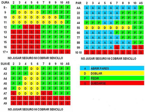Apostar blackjack online ranking casino Coimbra-942231