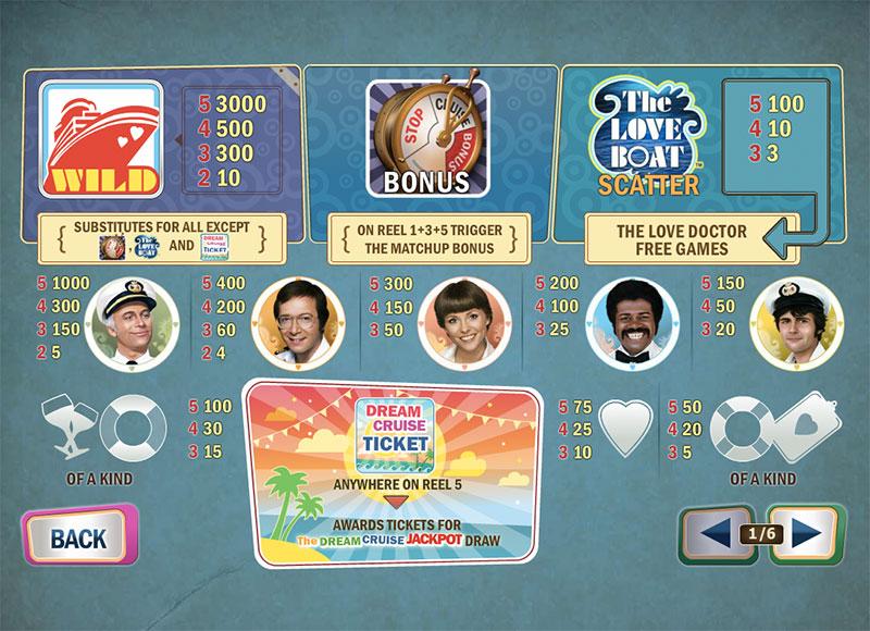 Slot machines free online gratis casino confiables León-822447